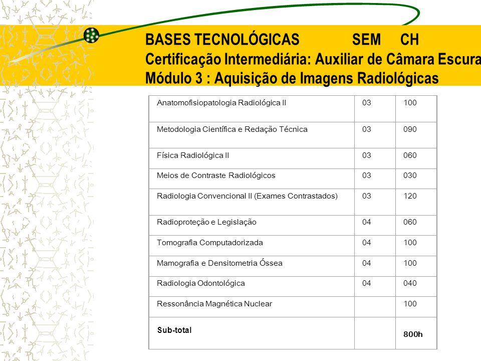 Administração: Gestão em Saúde05120 Empreendedorismo05120 Controle e Manutenção de Qualidade em Imagem Radiológica 05 120 Ultra-som05060 Legislação e Ética Profissional06120 Radiologia Digital06100 Medicina Nuclear e Radioterapia06100 Radiologia Industrial06060 Sub-total 800h BASES TECNOLÓGICAS SEM CH Módulo 4 : Gestão Empreendedora de Serviços Radiológicos Estágio Supervisionado: 500h – Total de Horas do Curso: 2900h