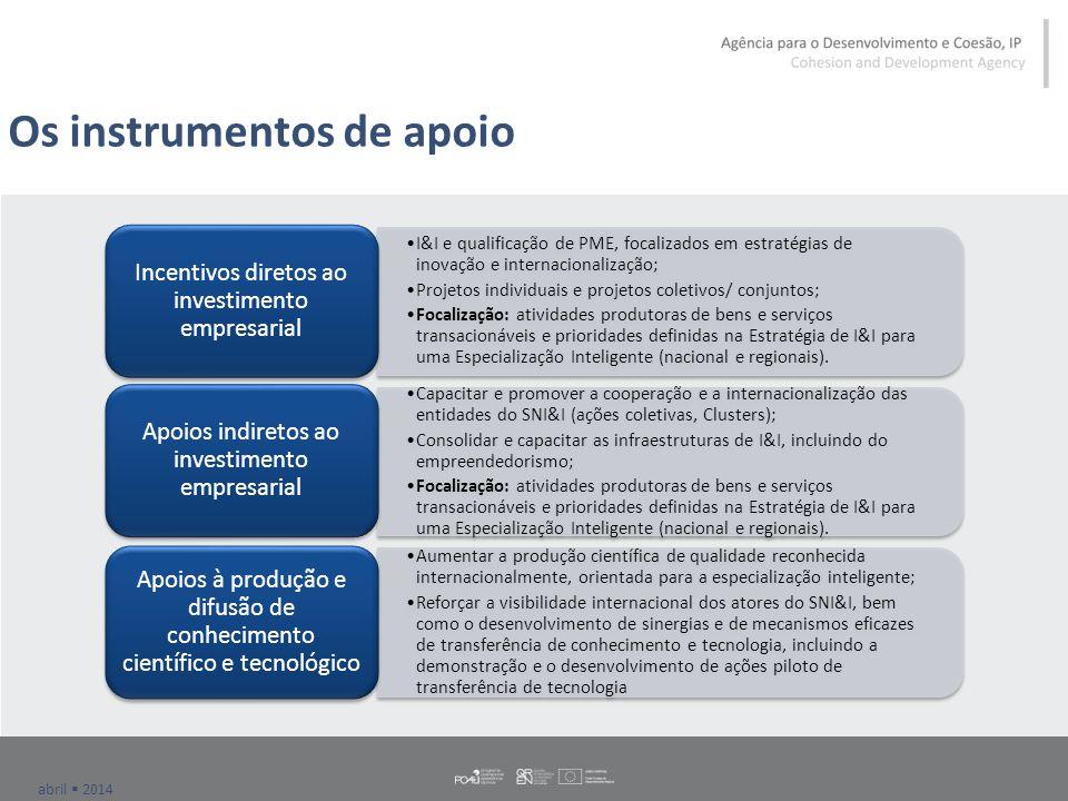 abril  2014 Os instrumentos de apoio I&I e qualificação de PME, focalizados em estratégias de inovação e internacionalização; Projetos individuais e
