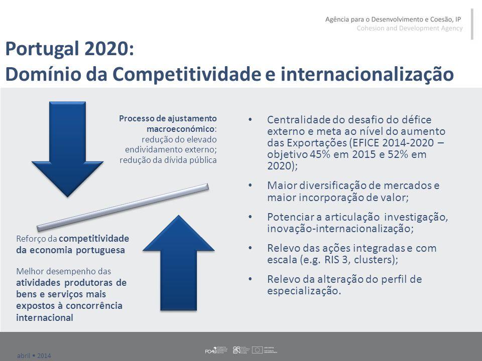 abril  2014 Portugal 2020: Domínio da Competitividade e internacionalização Centralidade do desafio do défice externo e meta ao nível do aumento das