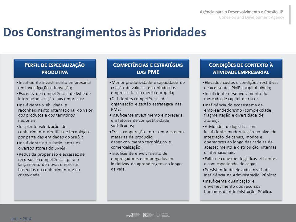 abril  2014 Dos Constrangimentos às Prioridades P ERFIL DE ESPECIALIZAÇÃO PRODUTIVA Insuficiente investimento empresarial em Investigação e Inovação;
