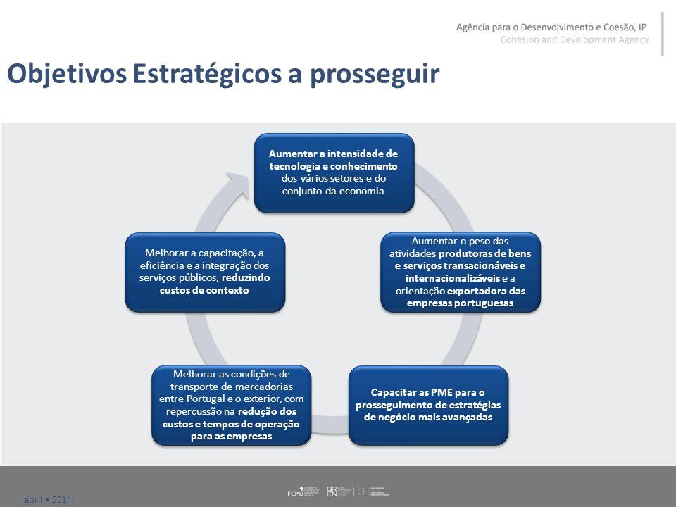 abril  2014 Necessário prosseguir a alteração do perfil de especialização produtiva % dos setores na FBCF 2010 e nas aprovações QREN até junho 2012 % dos setores nas aprovações QREN até 2011 e exportações líquidas de conteúdo importado (2008) Fonte: Relatório anual do QREN IV