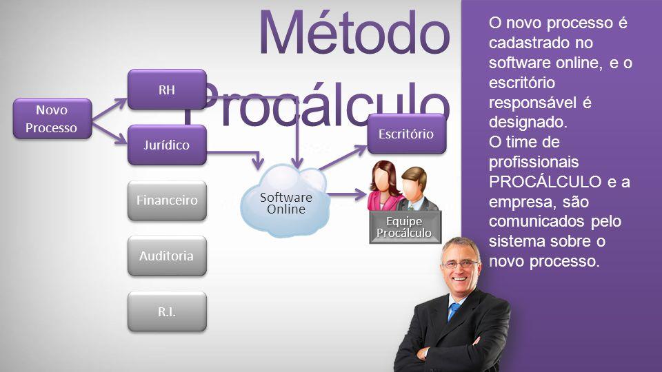 Disponibilizamos um conjunto de serviços e softwares, que conjugados proporcionam o perfeito controle na gestão de riscos e controle dos custos jurídicos.