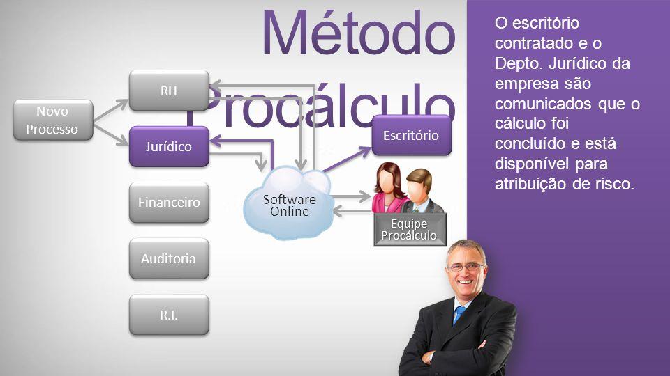 A Procálculo interage com o RH da empresa obtendo os dados necessários para execução do cálculo das verbas pleiteadas.