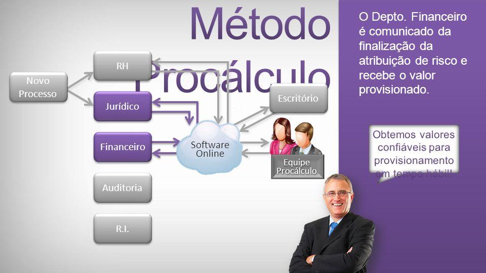 O advogado responsável atribui risco aos títulos reclamados de acordo com a classificação de êxito padronizada.