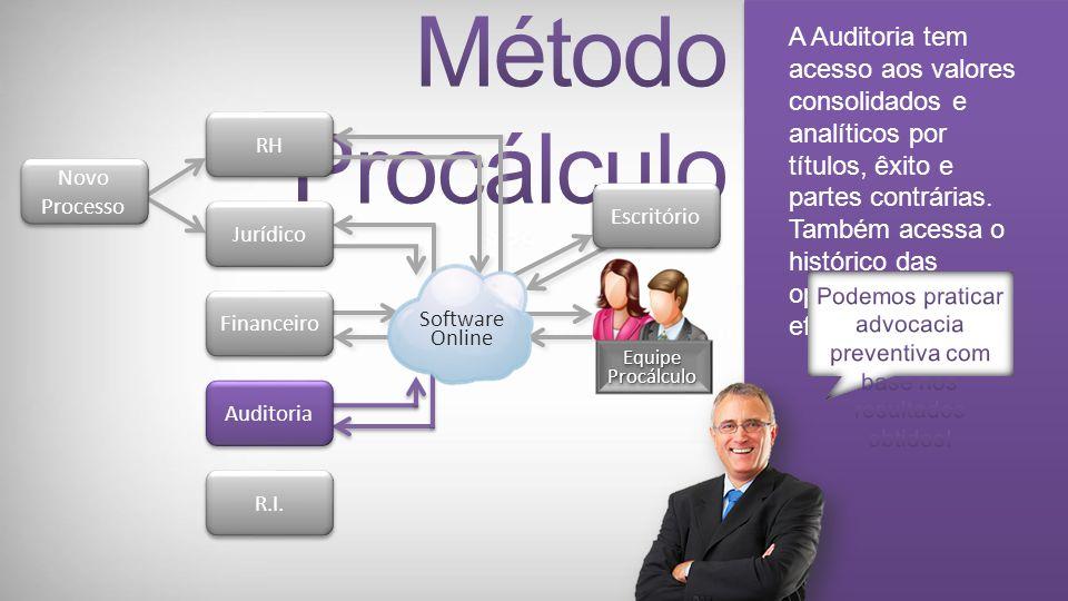 O software online fornece diversos relatórios gerenciais com base nos cálculos e análises efetuadas.