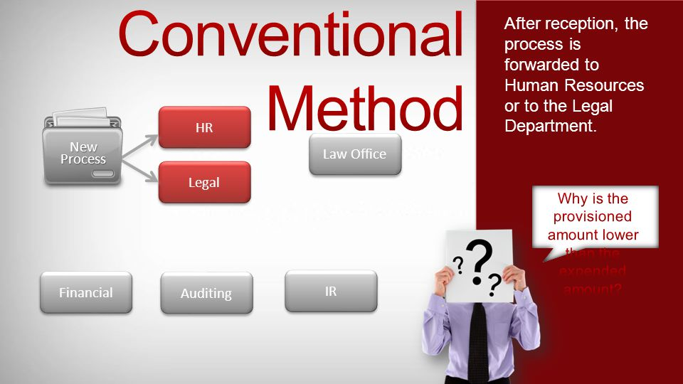 HR Legal Law Office Auditing Financial IR In general the beginning of a new process is turned in at the employee´s workplace. NewProcess