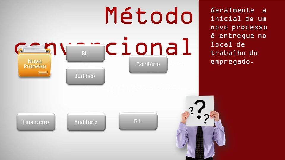 RH Jurídico Escritório Auditoria Financeiro R.I.