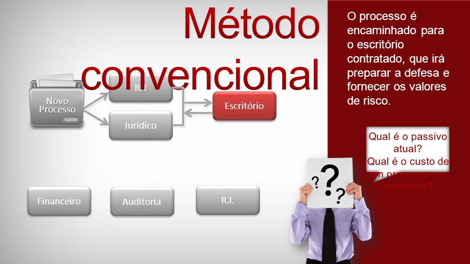 HR Legal Law Office Auditing Financial IR NewProcess