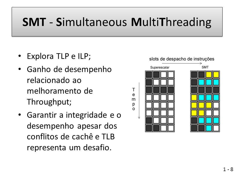 SMT - Simultaneous MultiThreading Explora TLP e ILP; Ganho de desempenho relacionado ao melhoramento de Throughput; Garantir a integridade e o desempenho apesar dos conflitos de cachê e TLB representa um desafio.