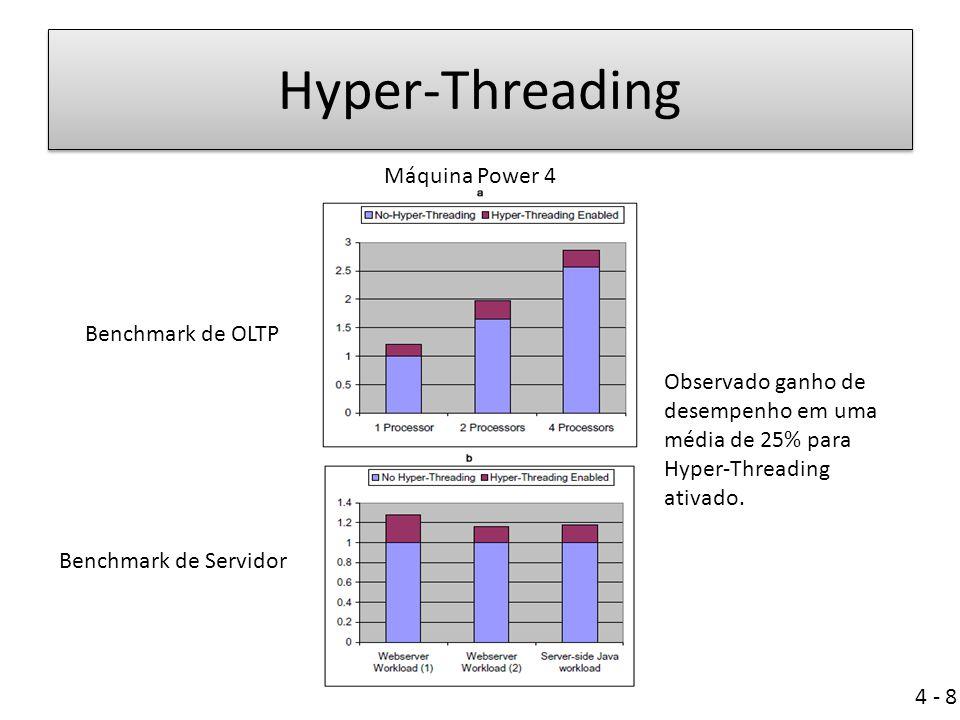 Ben Hyper-Threading Máquina Power 4 Benchmark de OLTP Benchmark de Servidor Observado ganho de desempenho em uma média de 25% para Hyper-Threading ativado.