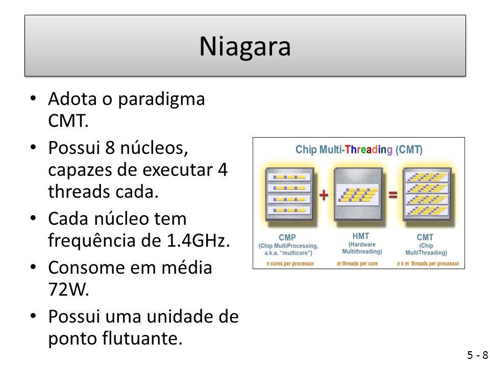 Niagara Adota o paradigma CMT.Possui 8 núcleos, capazes de executar 4 threads cada.