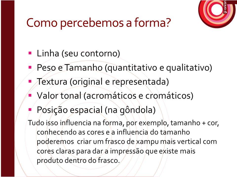 Como percebemos a forma?  Linha (seu contorno)  Peso e Tamanho (quantitativo e qualitativo)  Textura (original e representada)  Valor tonal (acrom