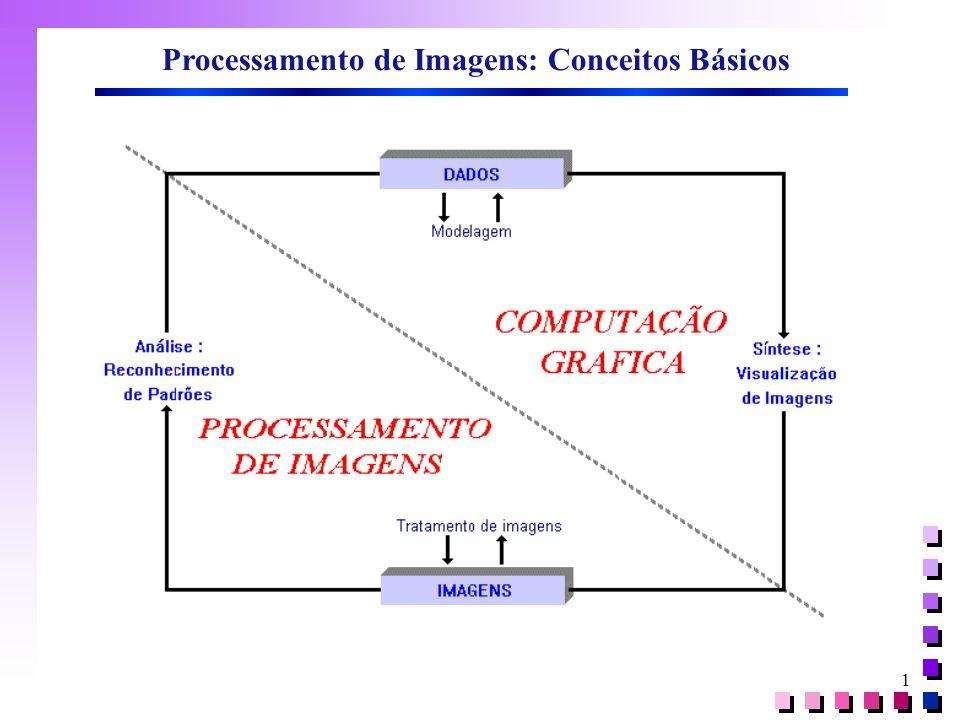 1 Processamento de Imagens: Conceitos Básicos