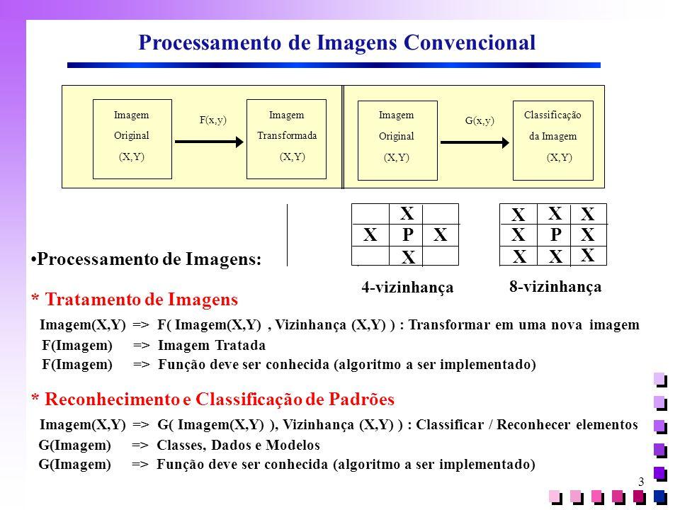 3 Imagem Original (X,Y) Imagem Transformada (X,Y) F(x,y) Imagem Original (X,Y) Classificação da Imagem (X,Y) G(x,y) Processamento de Imagens Convencional Processamento de Imagens: * Tratamento de Imagens Imagem(X,Y) => F( Imagem(X,Y), Vizinhança (X,Y) ) : Transformar em uma nova imagem F(Imagem) => Imagem Tratada F(Imagem) => Função deve ser conhecida (algoritmo a ser implementado) * Reconhecimento e Classificação de Padrões Imagem(X,Y) => G( Imagem(X,Y) ), Vizinhança (X,Y) ) : Classificar / Reconhecer elementos G(Imagem) => Classes, Dados e Modelos G(Imagem) => Função deve ser conhecida (algoritmo a ser implementado) X X X X P 4-vizinhança X X X X P 8-vizinhança X X X X