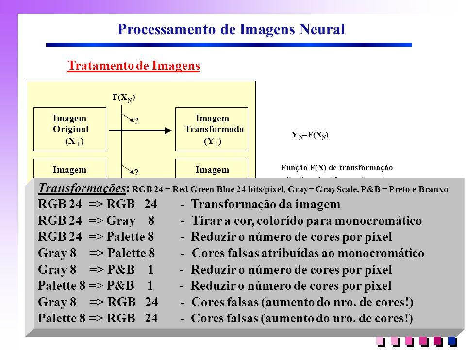 6 Processamento de Imagens Neural Y N =F(X N ) Função F(X) de transformação não é conhecida previamente X N são imagens fornecidas pelo usuário Y N F(X N ) Imagem Original (X 1 ) Imagem Transformada (Y 1 ) .