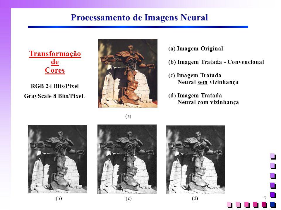 7 Processamento de Imagens Neural Transformação de Cores RGB 24 Bits/Pixel GrayScale 8 Bits/PixeL (a) Imagem Original (b) Imagem Tratada - Convencional (c) Imagem Tratada Neural sem vizinhança (d) Imagem Tratada Neural com vizinhança
