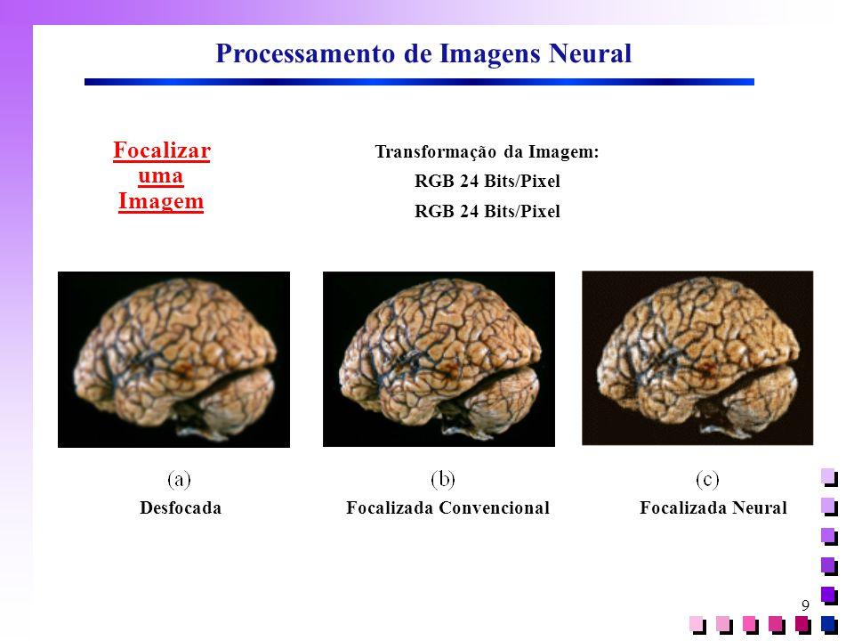 9 Processamento de Imagens Neural Focalizar uma Imagem Desfocada Focalizada Convencional Focalizada Neural Transformação da Imagem: RGB 24 Bits/Pixel