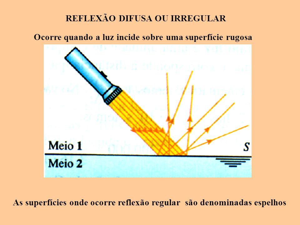 Ocorre quando a luz incide sobre uma superfície rugosa REFLEXÃO DIFUSA OU IRREGULAR As superfícies onde ocorre reflexão regular são denominadas espelh