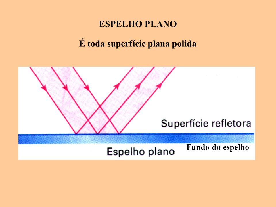 ESPELHO PLANO É toda superfície plana polida Fundo do espelho