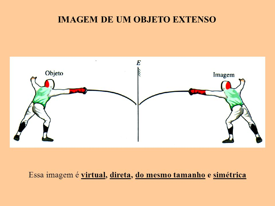IMAGEM DE UM OBJETO EXTENSO Essa imagem é virtual, direta, do mesmo tamanho e simétrica