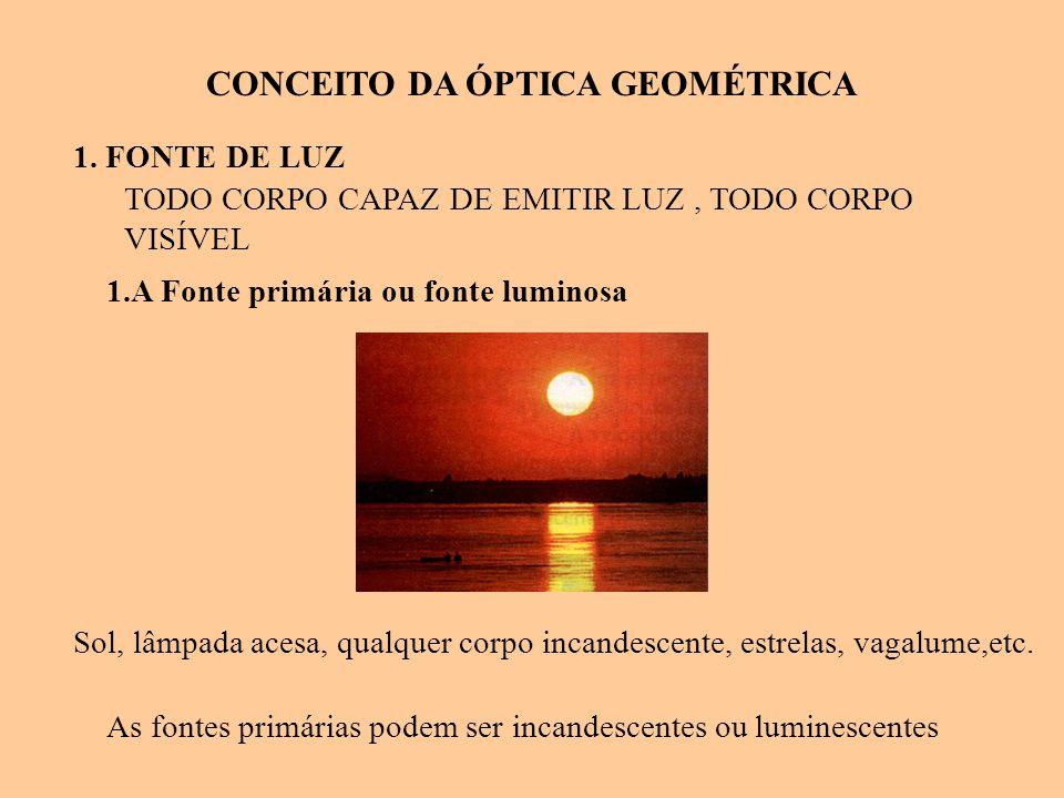 CONCEITO DA ÓPTICA GEOMÉTRICA 1. FONTE DE LUZ TODO CORPO CAPAZ DE EMITIR LUZ, TODO CORPO VISÍVEL 1.A Fonte primária ou fonte luminosa Sol, lâmpada ace