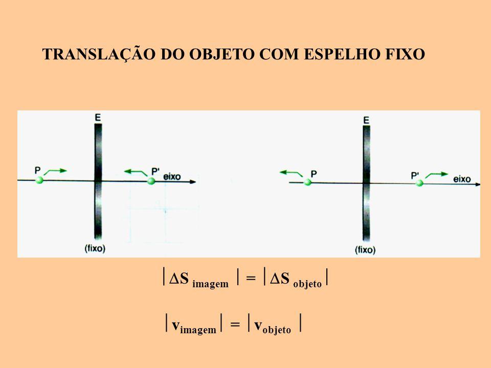 TRANSLAÇÃO DO OBJETO COM ESPELHO FIXO  S imagem  =  S objeto   v imagem  =  v objeto 