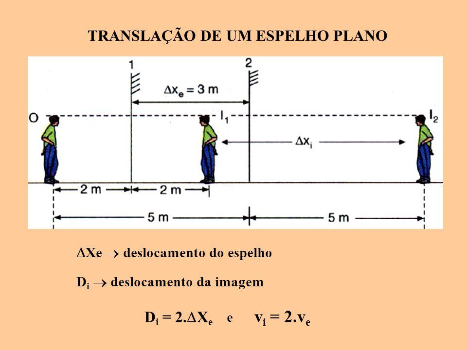 TRANSLAÇÃO DE UM ESPELHO PLANO  Xe  deslocamento do espelho D i  deslocamento da imagem D i = 2.  X e e v i = 2.v e