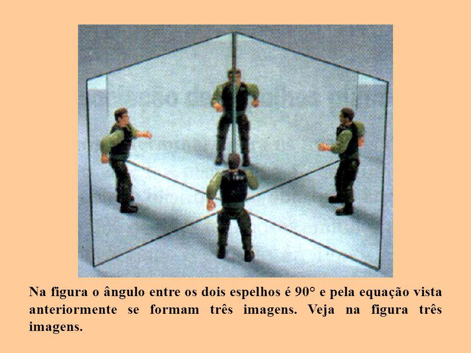Na figura o ângulo entre os dois espelhos é 90° e pela equação vista anteriormente se formam três imagens. Veja na figura três imagens.