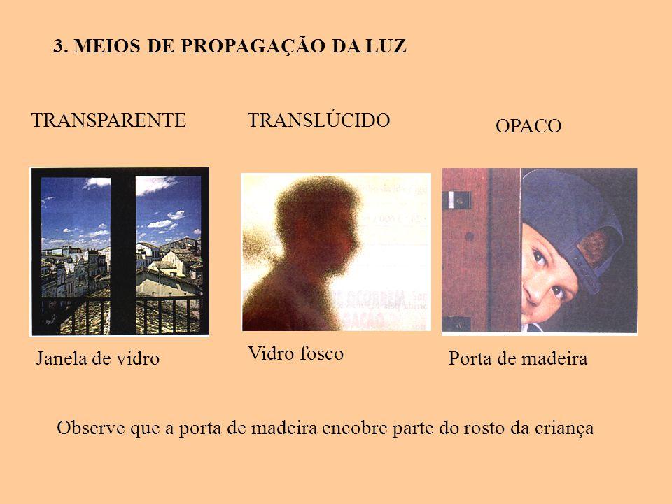 3. MEIOS DE PROPAGAÇÃO DA LUZ TRANSPARENTETRANSLÚCIDO OPACO Observe que a porta de madeira encobre parte do rosto da criança Janela de vidro Vidro fos