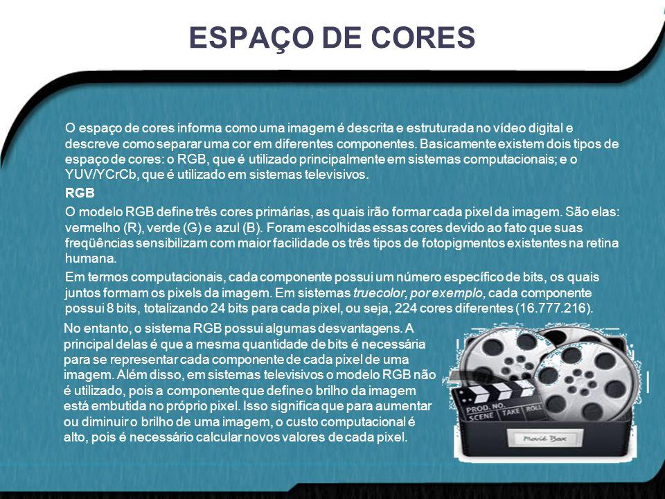 ESPAÇO DE CORES O espaço de cores informa como uma imagem é descrita e estruturada no vídeo digital e descreve como separar uma cor em diferentes comp