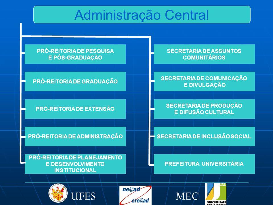 PRÓ-REITORIA DE PESQUISA E PÓS-GRADUAÇÃO PRÓ-REITORIA DE GRADUAÇÃO PRÓ-REITORIA DE EXTENSÃO PRÓ-REITORIA DE ADMINISTRAÇÃO PRÓ-REITORIA DE PLANEJAMENTO E DESENVOLVIMENTO INSTITUCIONAL SECRETARIA DE ASSUNTOS COMUNITÁRIOS SECRETARIA DE COMUNICAÇÃO E DIVULGAÇÃO SECRETARIA DE PRODUÇÃO E DIFUSÃO CULTURAL SECRETARIA DE INCLUSÃO SOCIAL Administração Central PREFEITURA UNIVERSITÁRIA MECUFES