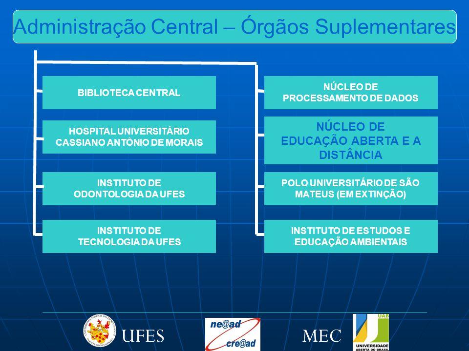 MECUFES Confraternização junina - 2010