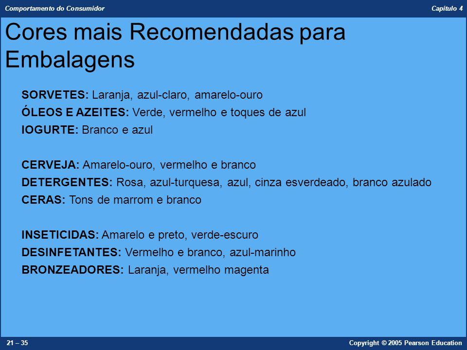 Comportamento do Consumidor Capítulo 4 21 – 35Copyright © 2005 Pearson Education Cores mais Recomendadas para Embalagens SORVETES: Laranja, azul-claro