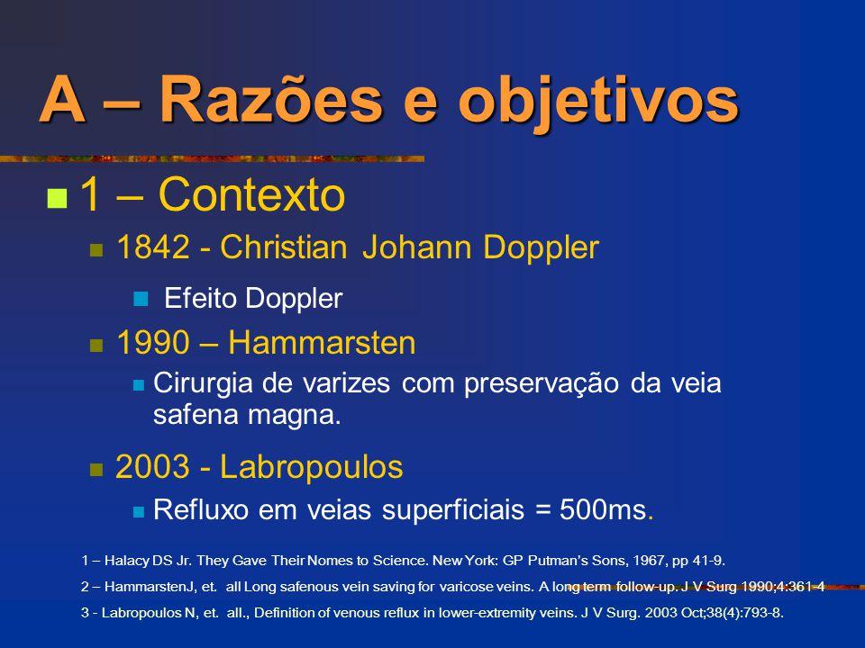 A – Razões e objetivos 1 – Contexto 1842 - Christian Johann Doppler Efeito Doppler 1990 – Hammarsten Cirurgia de varizes com preservação da veia safena magna.