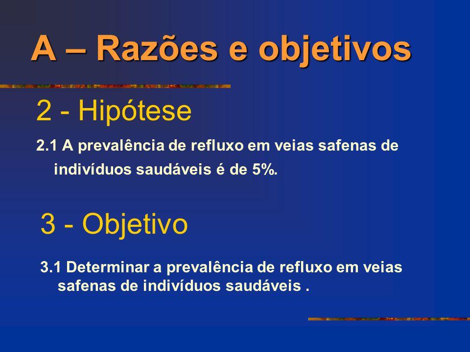 A – Razões e objetivos 2.1 A prevalência de refluxo em veias safenas de indivíduos saudáveis é de 5%. 3 - Objetivo 3.1 Determinar a prevalência de ref