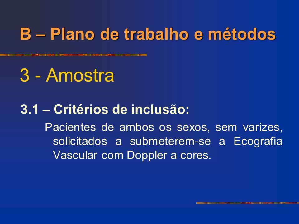 3 - Amostra 3.1 – Critérios de inclusão: Pacientes de ambos os sexos, sem varizes, solicitados a submeterem-se a Ecografia Vascular com Doppler a core