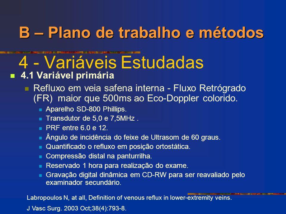 4 - Variáveis Estudadas 4.1 Variável primária Refluxo em veia safena interna - Fluxo Retrógrado (FR) maior que 500ms ao Eco-Doppler colorido.