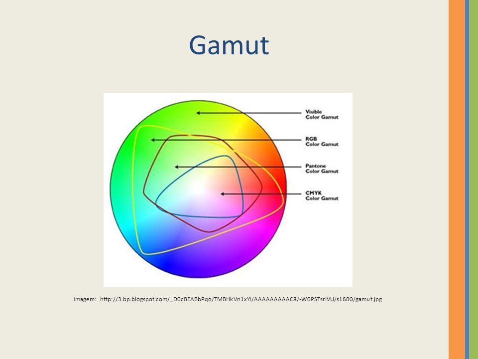 Gamut Imagem: http://3.bp.blogspot.com/_D0cBEABbPqo/TMBHkVn1xYI/AAAAAAAAAC8/-W0PSTsrIVU/s1600/gamut.jpg