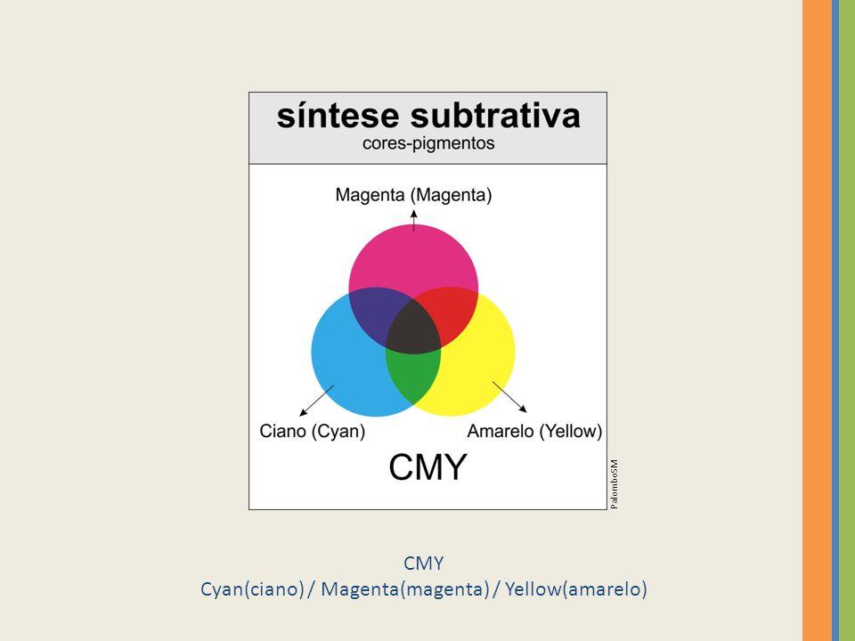 CMY Cyan(ciano) / Magenta(magenta) / Yellow(amarelo) PalomboSM