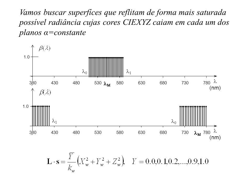 Vamos buscar superfíces que reflitam de forma mais saturada possível radiância cujas cores CIEXYZ caiam em cada um dos planos α=constante (nm) 3804304