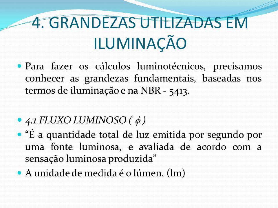4. GRANDEZAS UTILIZADAS EM ILUMINAÇÃO Para fazer os cálculos luminotécnicos, precisamos conhecer as grandezas fundamentais, baseadas nos termos de ilu
