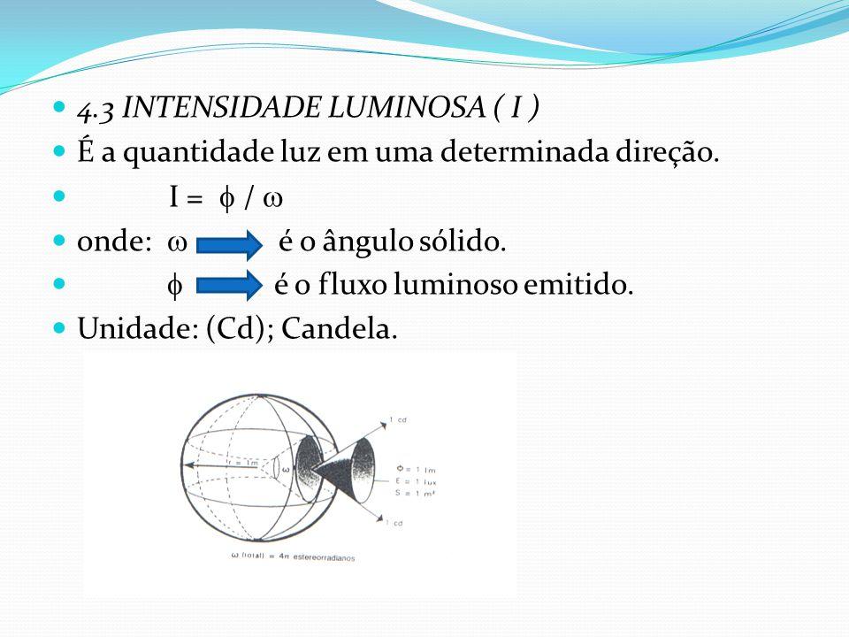 4.3 INTENSIDADE LUMINOSA ( I ) É a quantidade luz em uma determinada direção. I =  /  onde:  é o ângulo sólido.  é o fluxo luminoso emitido. Unida