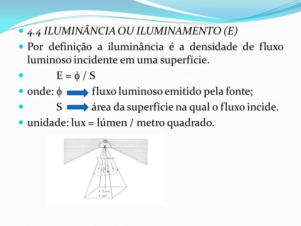 4.4 ILUMINÂNCIA OU ILUMINAMENTO (E) Por definição a iluminância é a densidade de fluxo luminoso incidente em uma superfície. E =  / S onde:  fluxo l