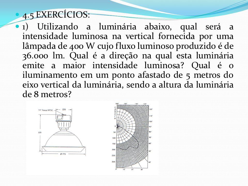 4.5 EXERCÍCIOS: 1) Utilizando a luminária abaixo, qual será a intensidade luminosa na vertical fornecida por uma lâmpada de 400 W cujo fluxo luminoso