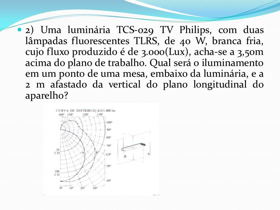 2) Uma luminária TCS-029 TV Philips, com duas lâmpadas fluorescentes TLRS, de 40 W, branca fria, cujo fluxo produzido é de 3.000(Lux), acha-se a 3,50m