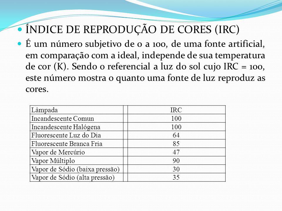 ÍNDICE DE REPRODUÇÃO DE CORES (IRC) É um número subjetivo de 0 a 100, de uma fonte artificial, em comparação com a ideal, independe de sua temperatura