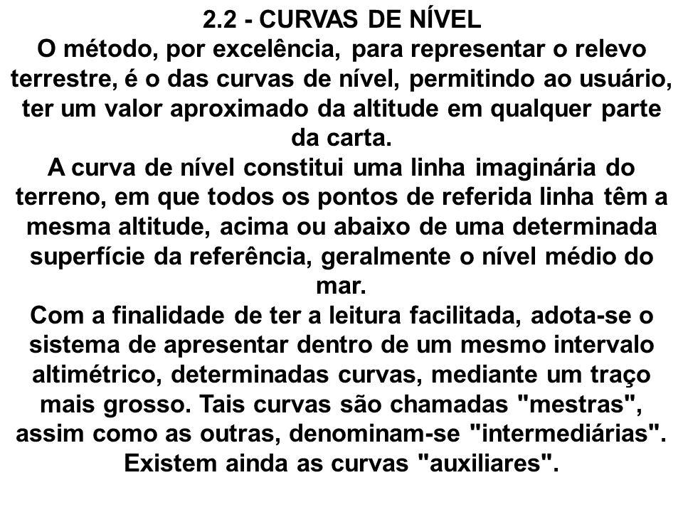 2.2 - CURVAS DE NÍVEL O método, por excelência, para representar o relevo terrestre, é o das curvas de nível, permitindo ao usuário, ter um valor apro