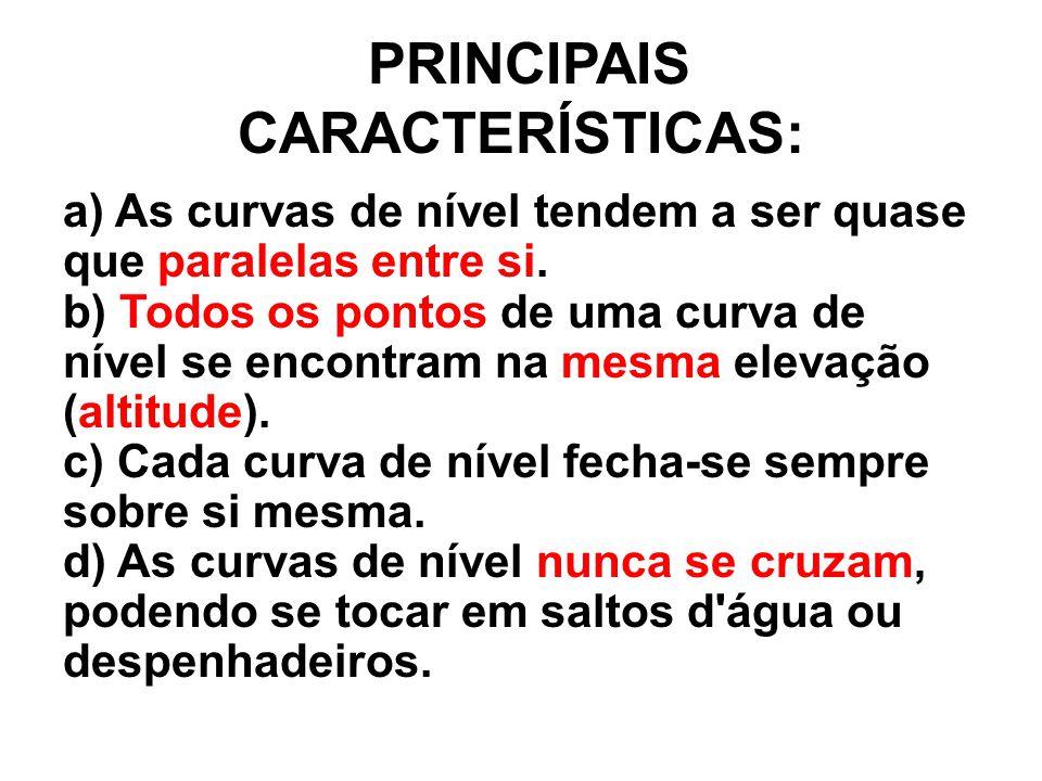 PRINCIPAIS CARACTERÍSTICAS: a) As curvas de nível tendem a ser quase que paralelas entre si. b) Todos os pontos de uma curva de nível se encontram na