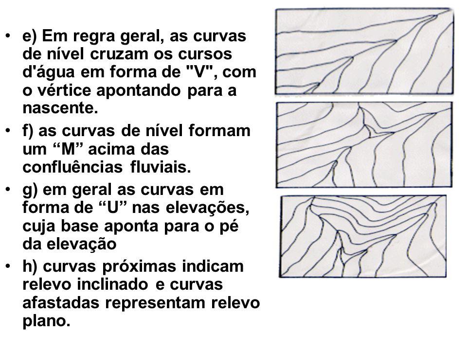 e) Em regra geral, as curvas de nível cruzam os cursos d'água em forma de