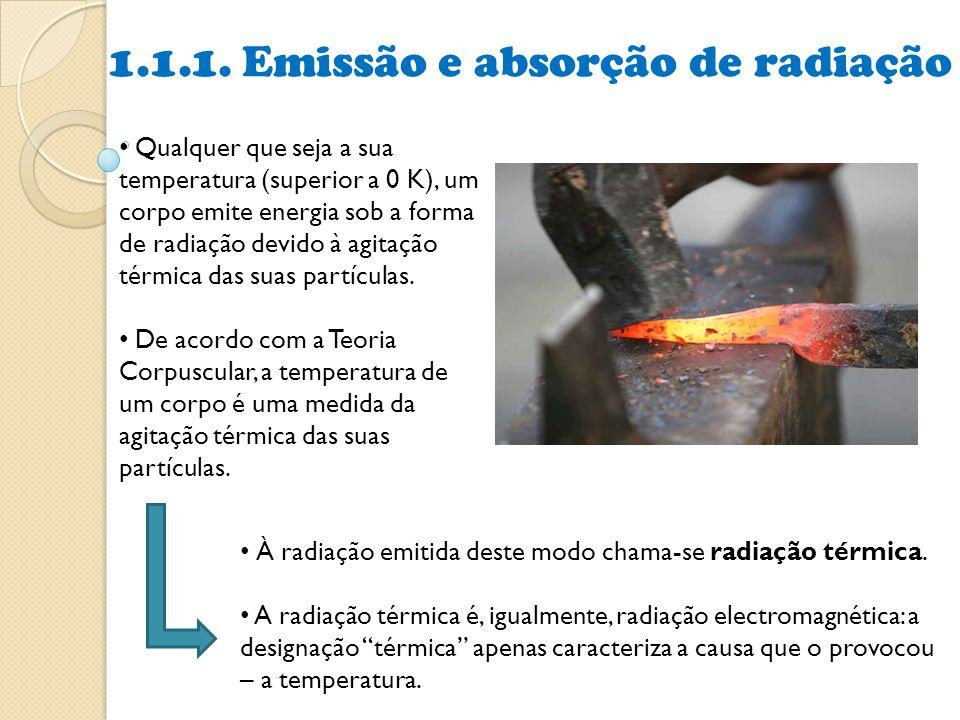 1.1.1. Emissão e absorção de radiação Qualquer que seja a sua temperatura (superior a 0 K), um corpo emite energia sob a forma de radiação devido à ag